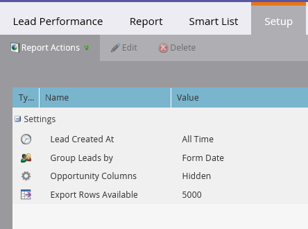 Lead Performance Report setup.PNG