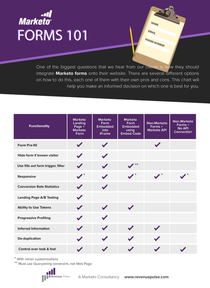 Marketo-Forms.png