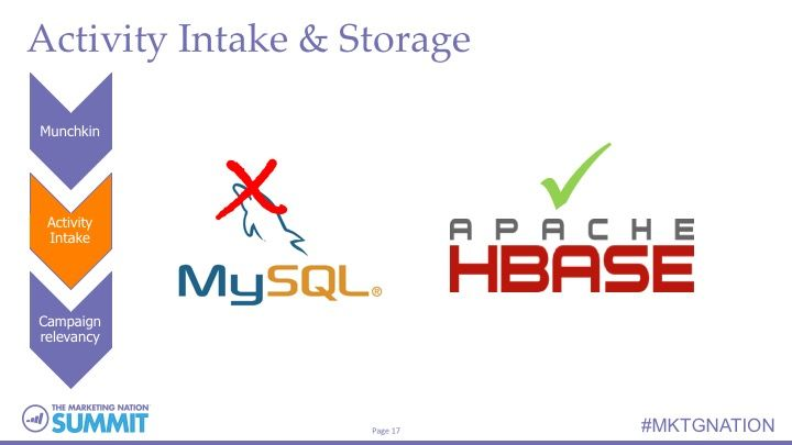 MySQLHBASE.jpg