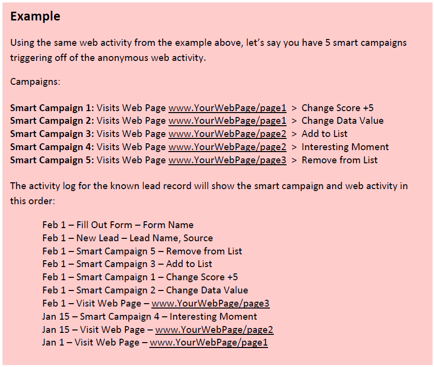 CORRECTED Under the hood campaign activity logging example.PNG