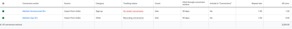 2020-07-21 Google Ads Offline Conversions.png